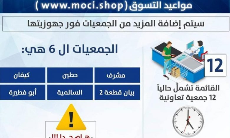 خطوات حجز مواعيد الجمعيات التعاونية بالكويت وتصريح نقل التموين | كراكيب نت